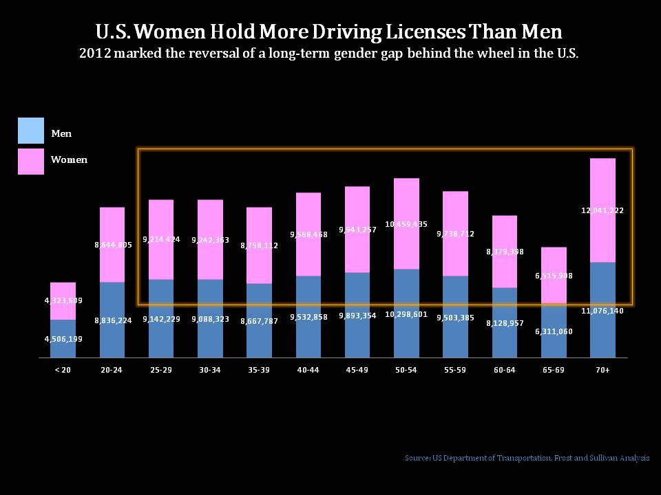 U.S.-Women-More-DL-than-Men-v2